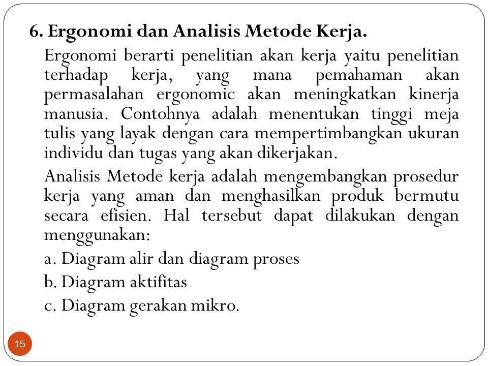 6. Ergonomi dan Analisis Metode Kerja