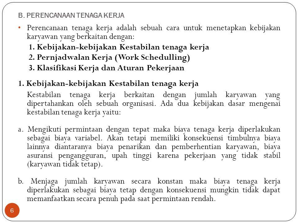 B. PERENCANAAN TENAGA KERJA