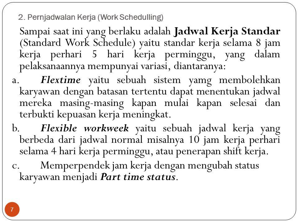 2. Pernjadwalan Kerja (Work Schedulling)