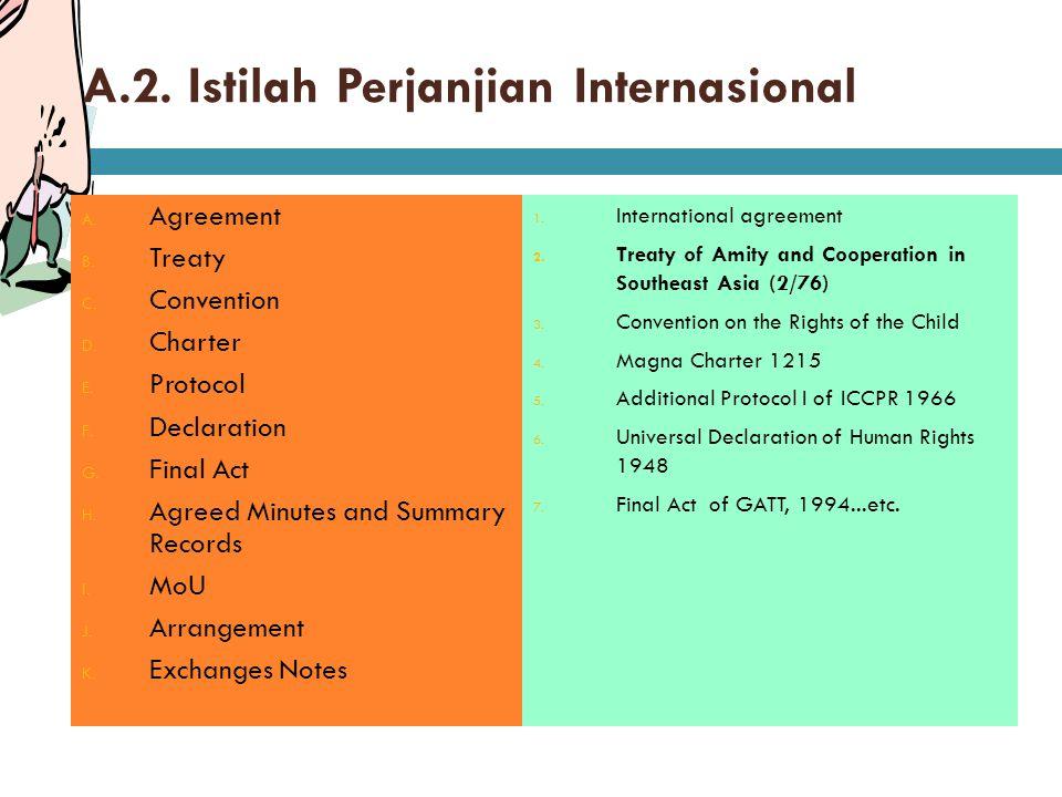 A.2. Istilah Perjanjian Internasional