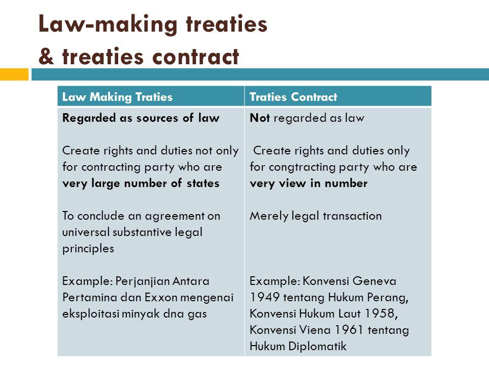 Law-making treaties & treaties contract