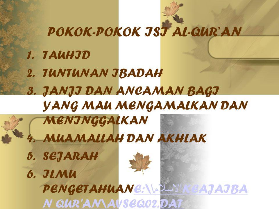POKOK-POKOK ISI AL-QUR'AN