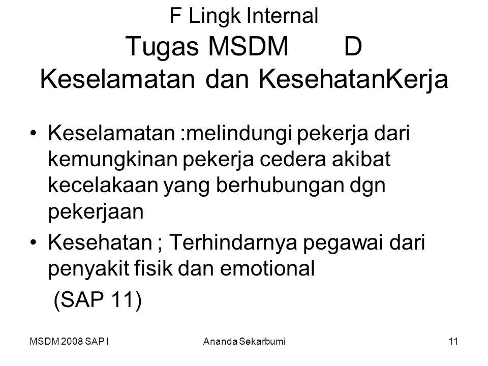 F Lingk Internal Tugas MSDM D Keselamatan dan KesehatanKerja