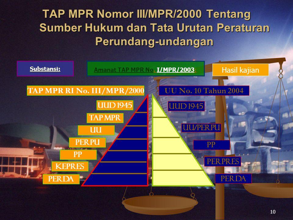 Amanat TAP MPR No. I/MPR/2003: