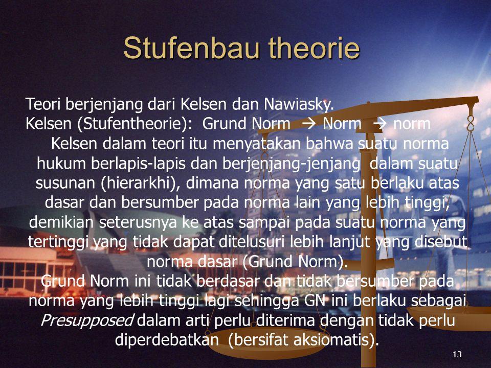 Stufenbau theorie Teori berjenjang dari Kelsen dan Nawiasky.