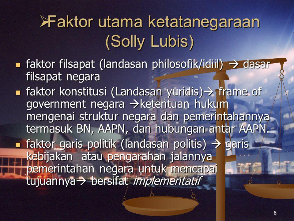 Faktor utama ketatanegaraan (Solly Lubis)