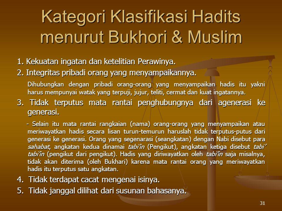 Kategori Klasifikasi Hadits menurut Bukhori & Muslim