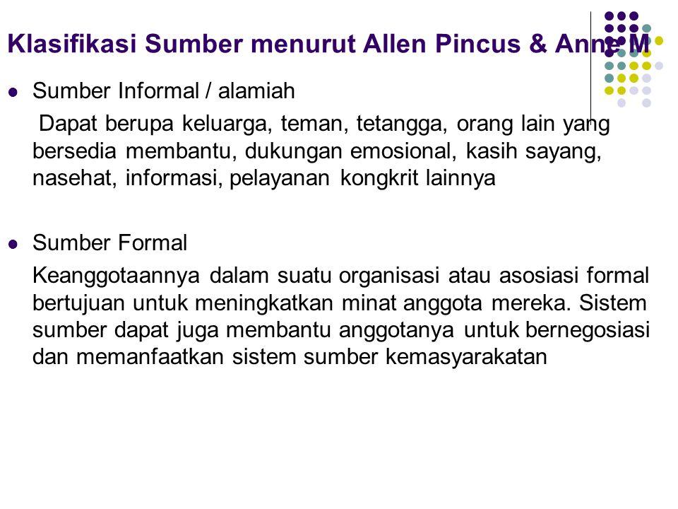 Klasifikasi Sumber menurut Allen Pincus & Anne M