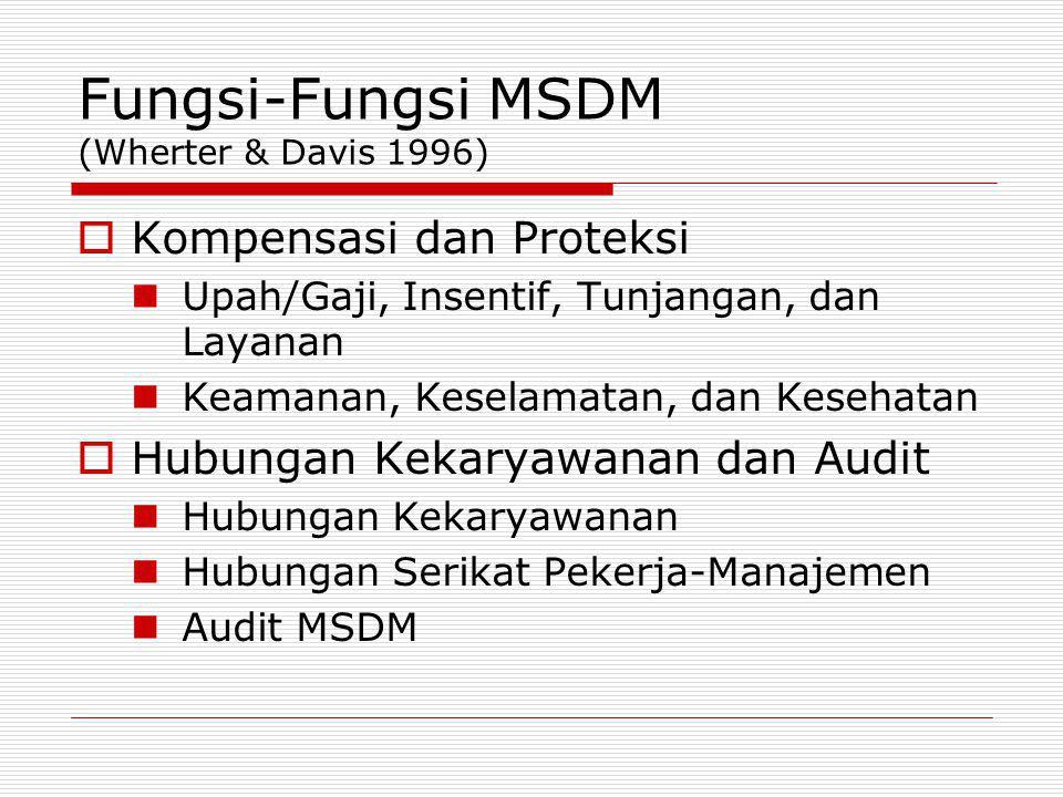 Fungsi-Fungsi MSDM (Wherter & Davis 1996)