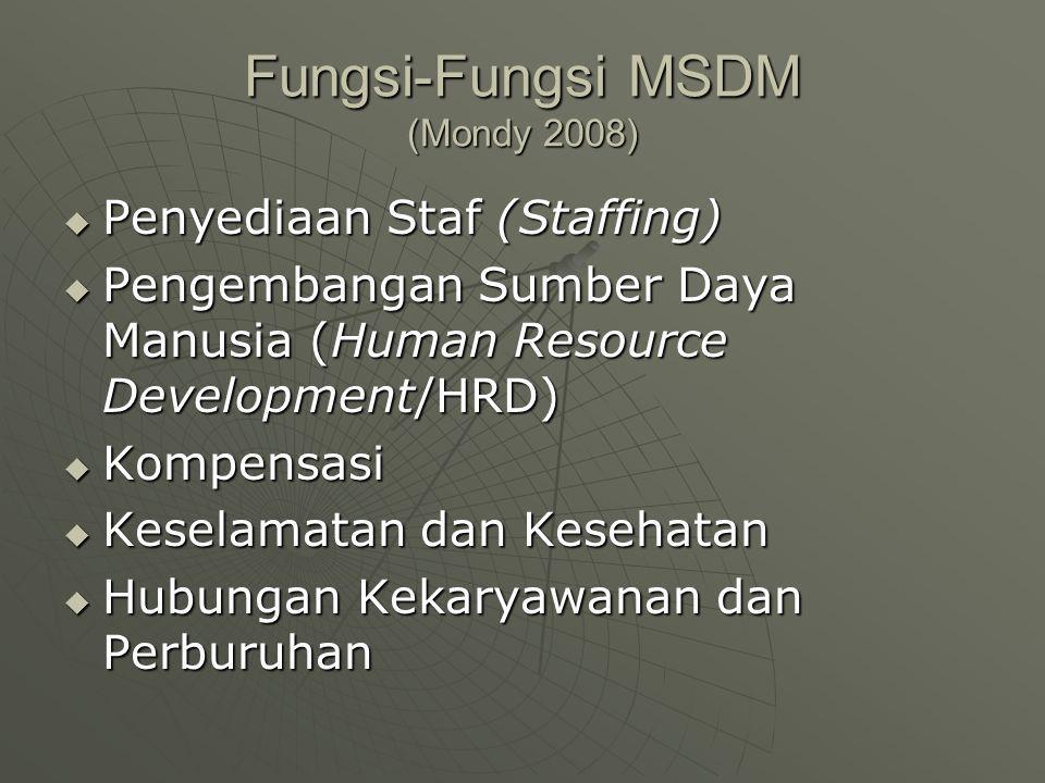 Fungsi-Fungsi MSDM (Mondy 2008)