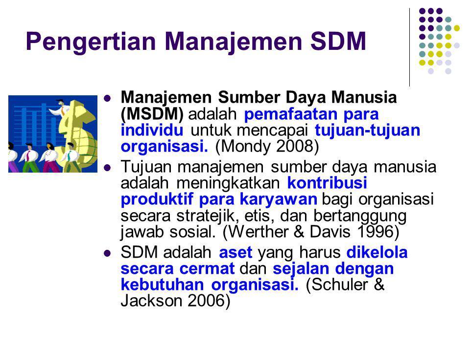 Pengertian Manajemen SDM