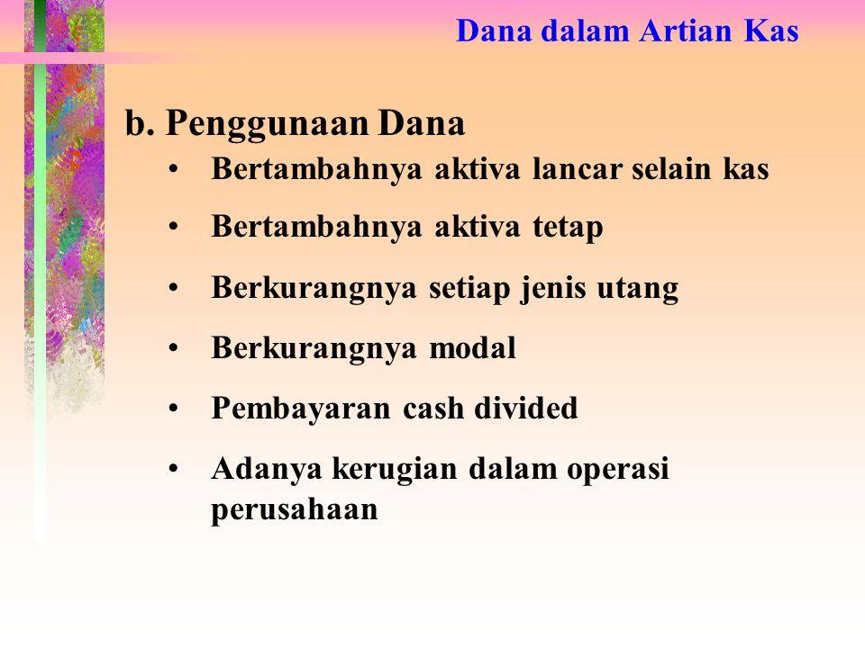 b. Penggunaan Dana Dana dalam Artian Kas