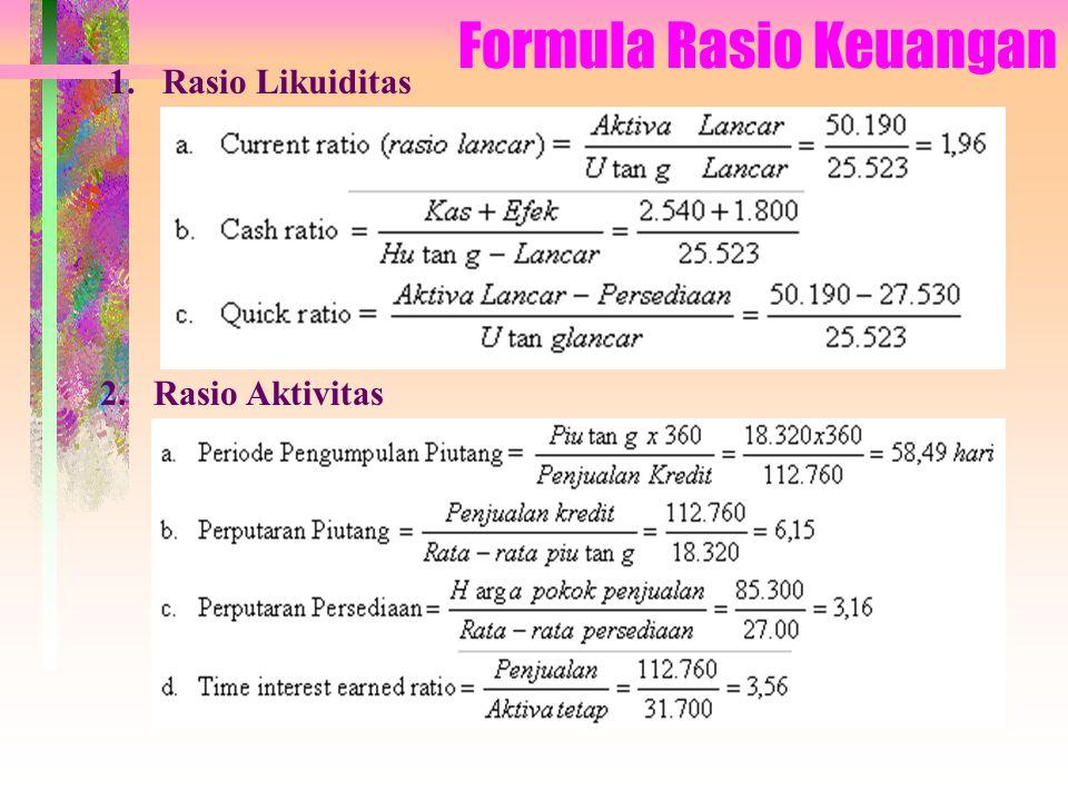 Formula Rasio Keuangan