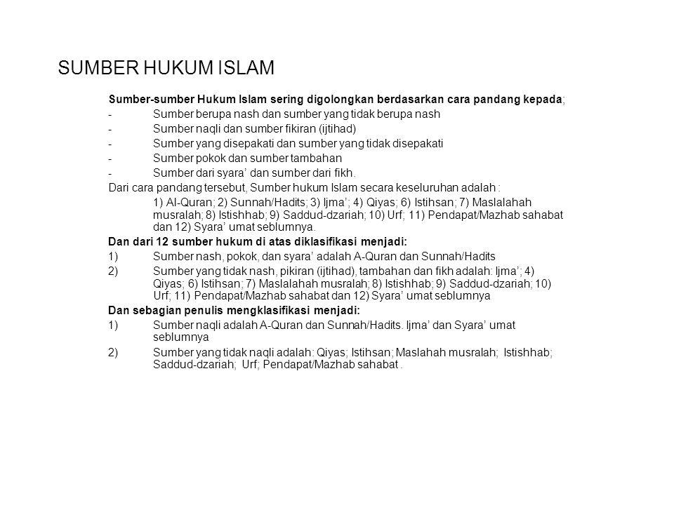 SUMBER HUKUM ISLAM Sumber-sumber Hukum Islam sering digolongkan berdasarkan cara pandang kepada;