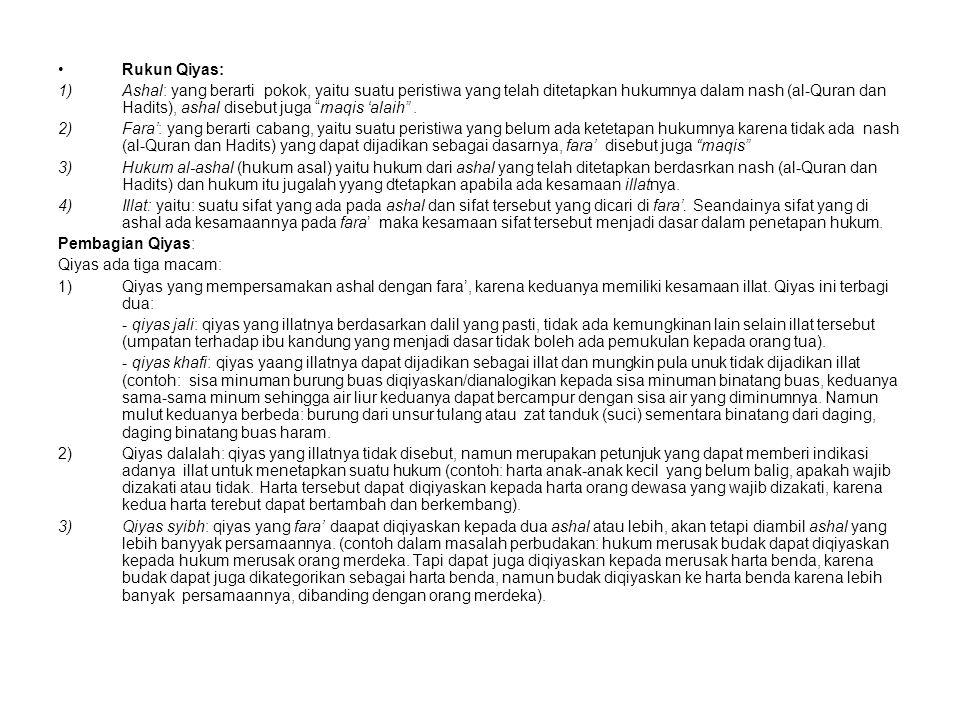 Rukun Qiyas: