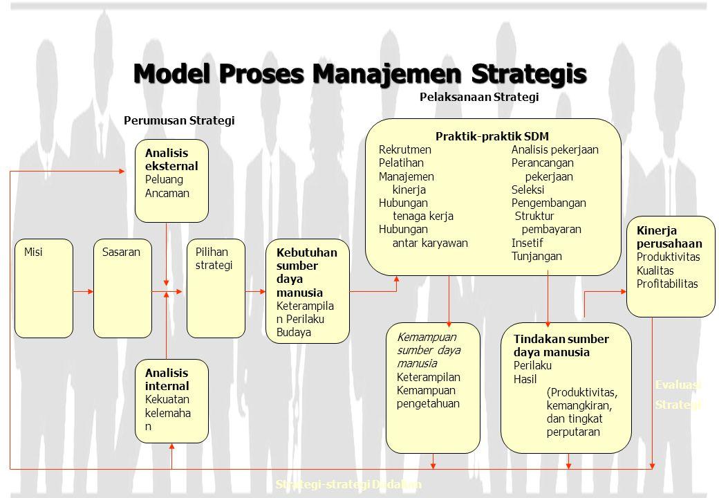 Model Proses Manajemen Strategis