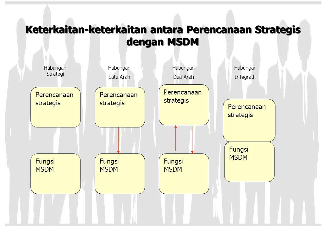 Keterkaitan-keterkaitan antara Perencanaan Strategis dengan MSDM