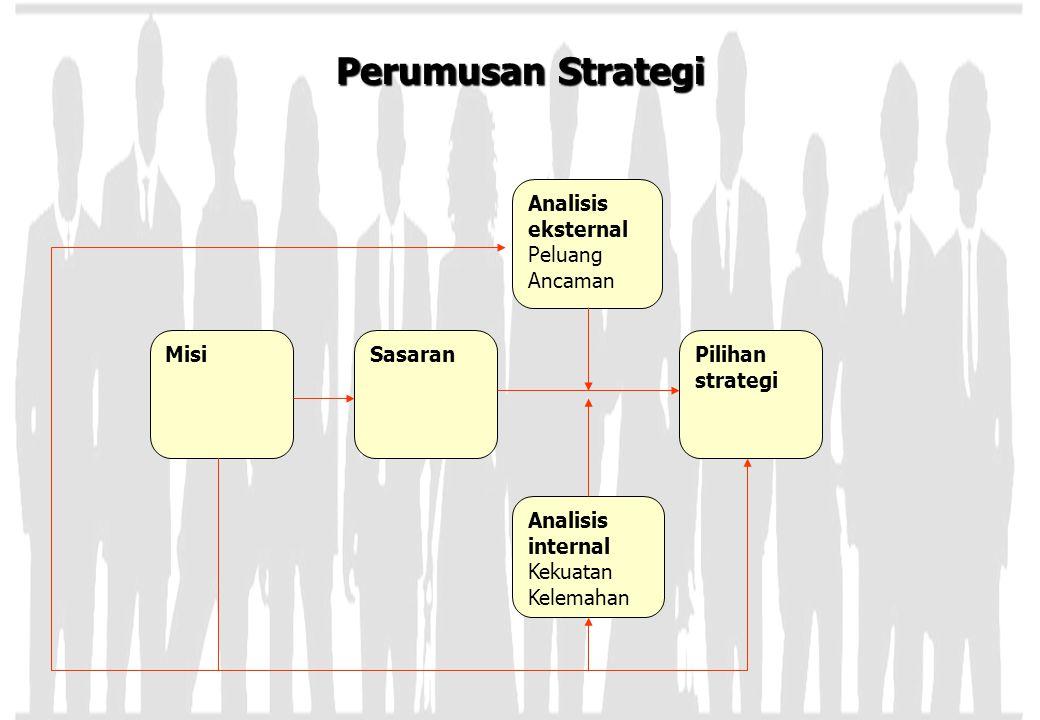 Perumusan Strategi Analisis eksternal Peluang Ancaman Misi Sasaran