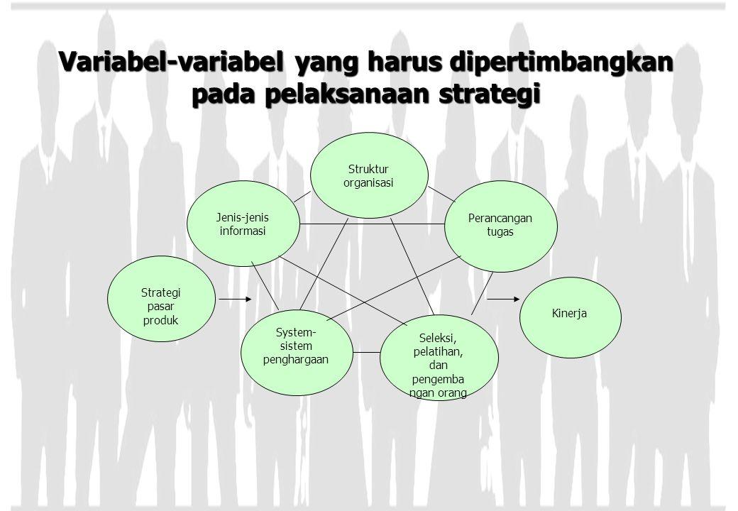 Variabel-variabel yang harus dipertimbangkan pada pelaksanaan strategi