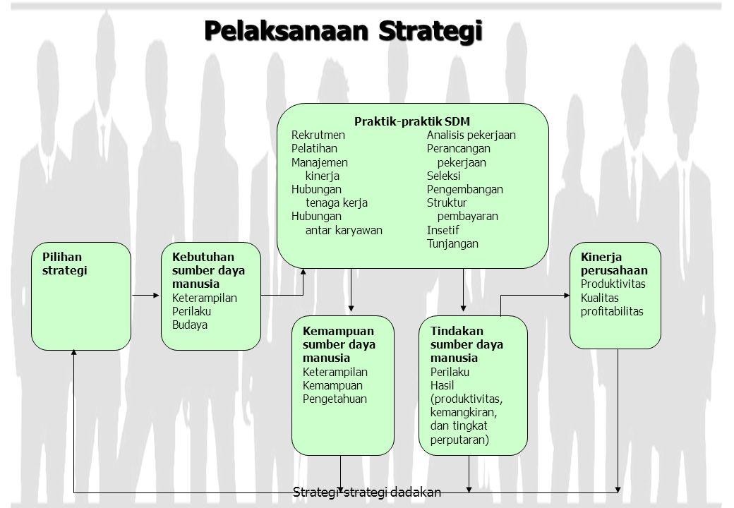 Strategi-strategi dadakan