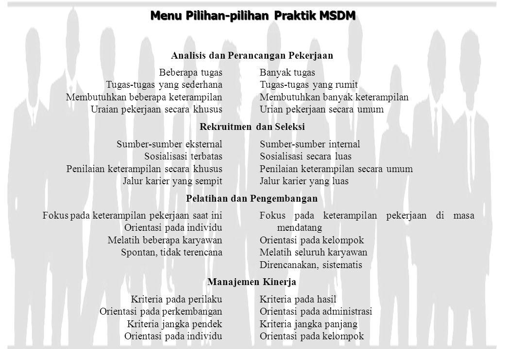 Menu Pilihan-pilihan Praktik MSDM
