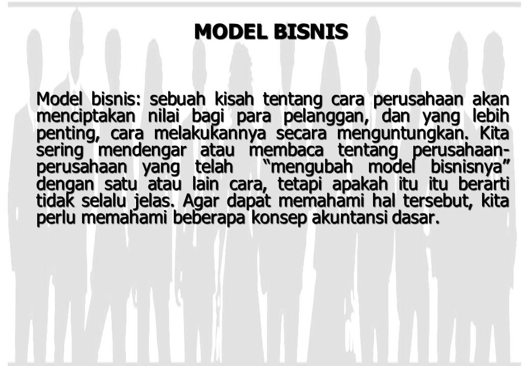 MODEL BISNIS
