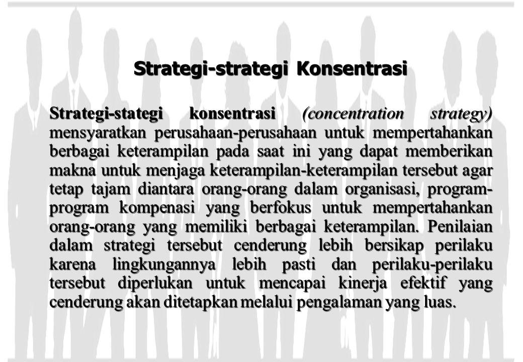 Strategi-strategi Konsentrasi
