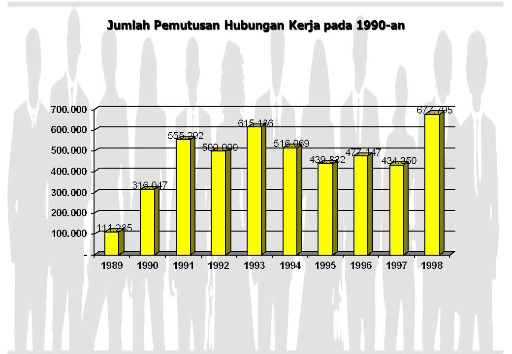 Jumlah Pemutusan Hubungan Kerja pada 1990-an