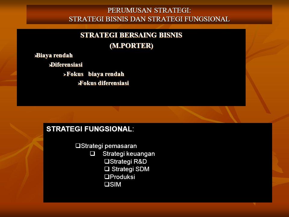 PERUMUSAN STRATEGI: STRATEGI BISNIS DAN STRATEGI FUNGSIONAL