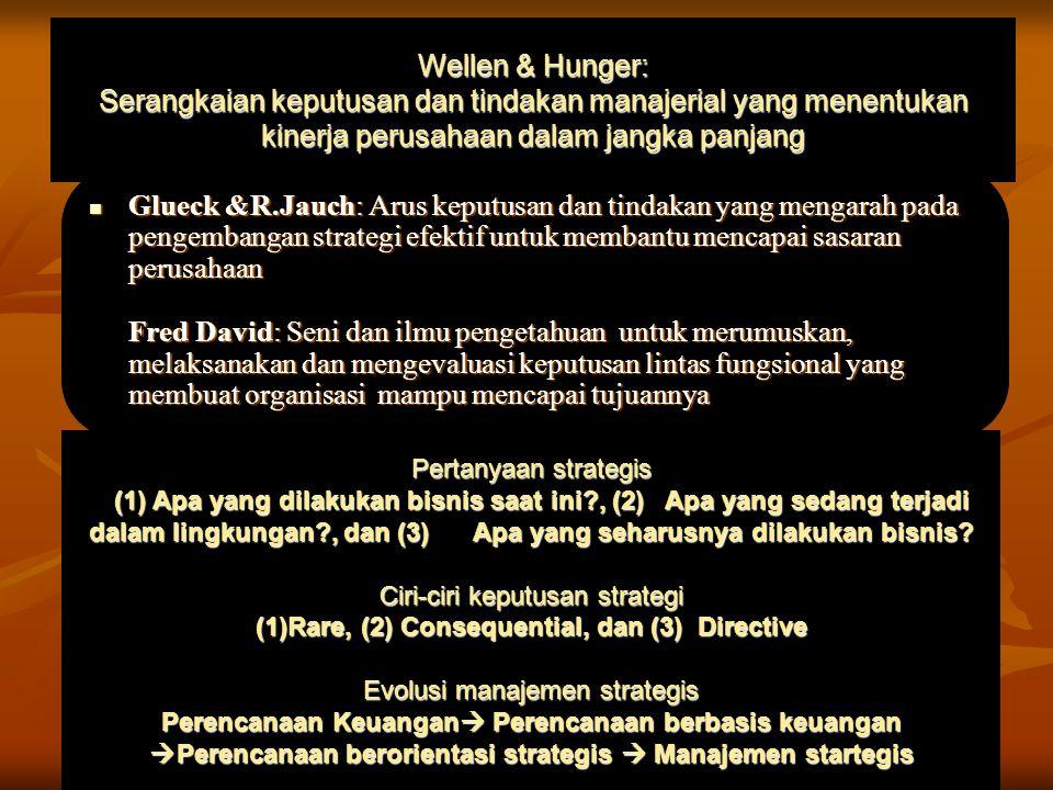 Wellen & Hunger: Serangkaian keputusan dan tindakan manajerial yang menentukan kinerja perusahaan dalam jangka panjang