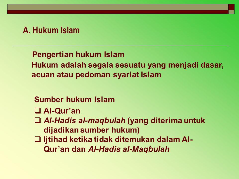 A. Hukum Islam Pengertian hukum Islam