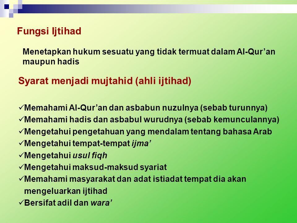 Syarat menjadi mujtahid (ahli ijtihad)