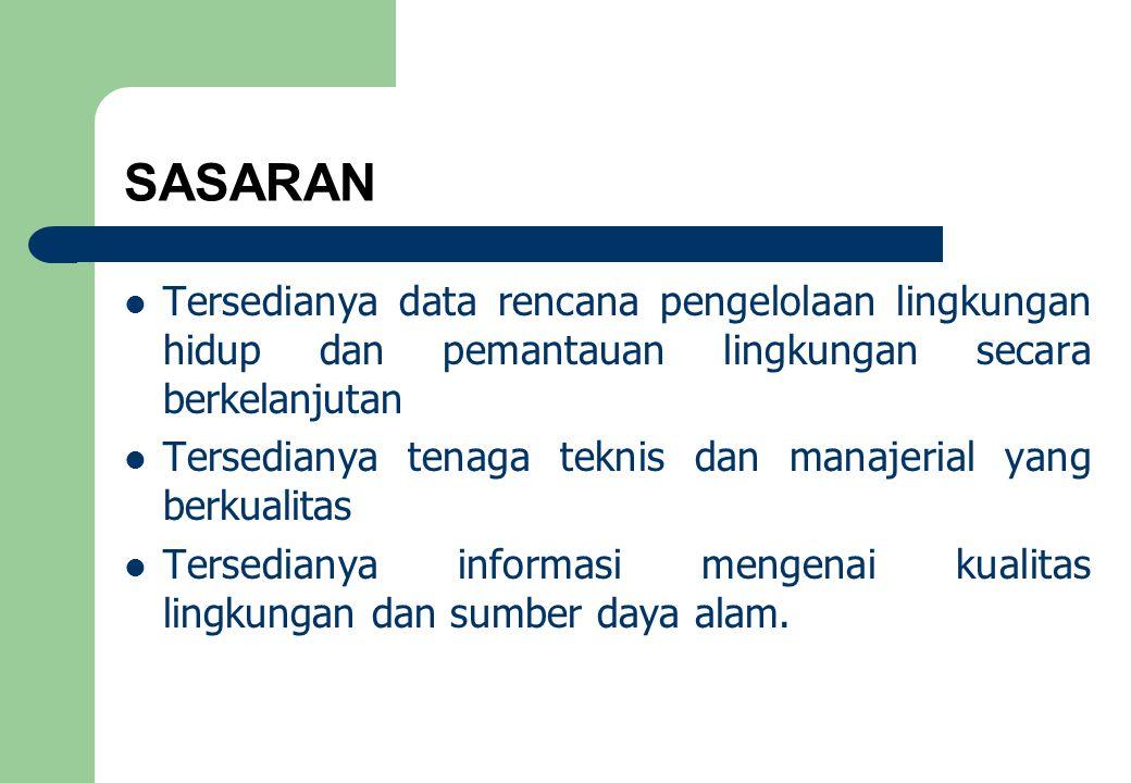 SASARAN Tersedianya data rencana pengelolaan lingkungan hidup dan pemantauan lingkungan secara berkelanjutan.