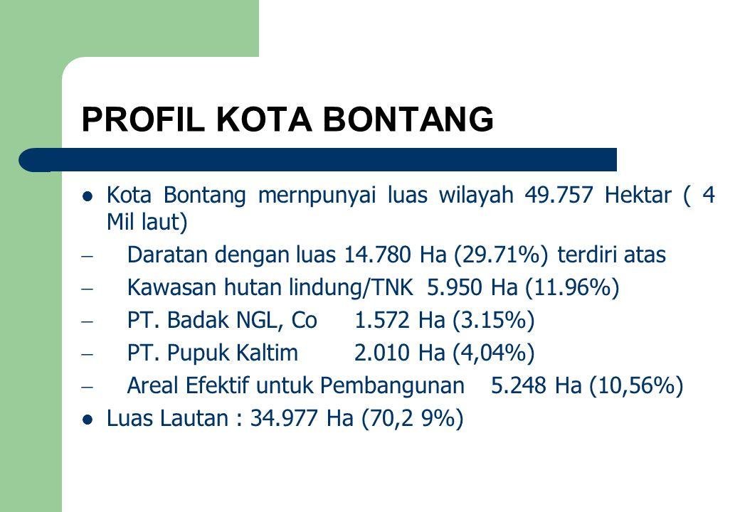 PROFIL KOTA BONTANG Kota Bontang mernpunyai luas wilayah 49.757 Hektar ( 4 Mil laut) - Daratan dengan luas 14.780 Ha (29.71%) terdiri atas.
