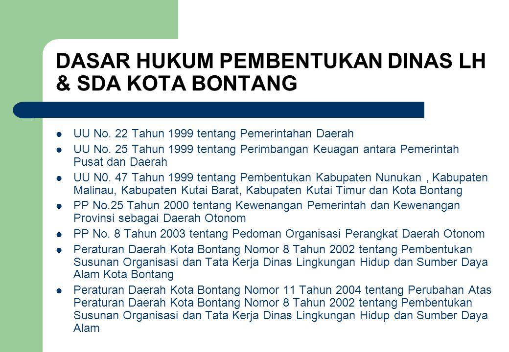 DASAR HUKUM PEMBENTUKAN DINAS LH & SDA KOTA BONTANG