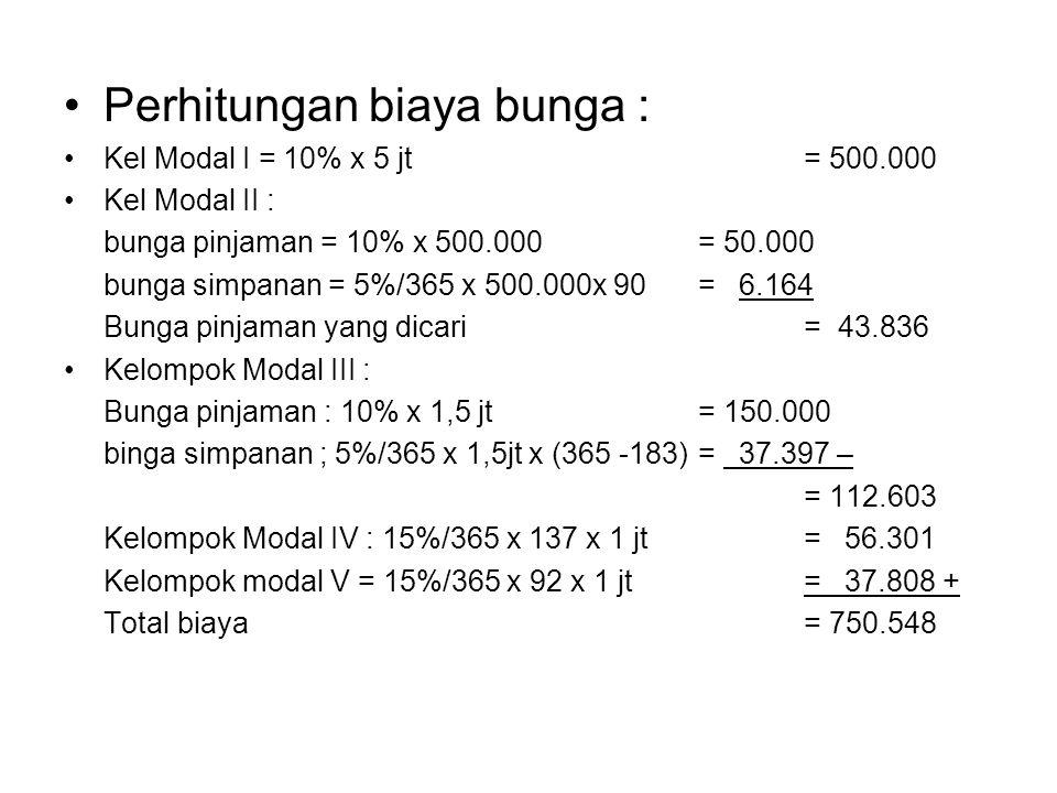 Perhitungan biaya bunga :