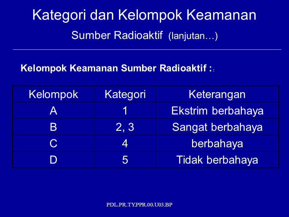 Kategori dan Kelompok Keamanan Sumber Radioaktif (lanjutan…)