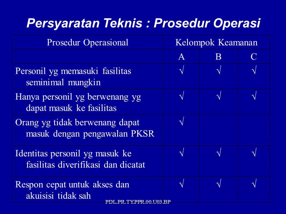 Persyaratan Teknis : Prosedur Operasi