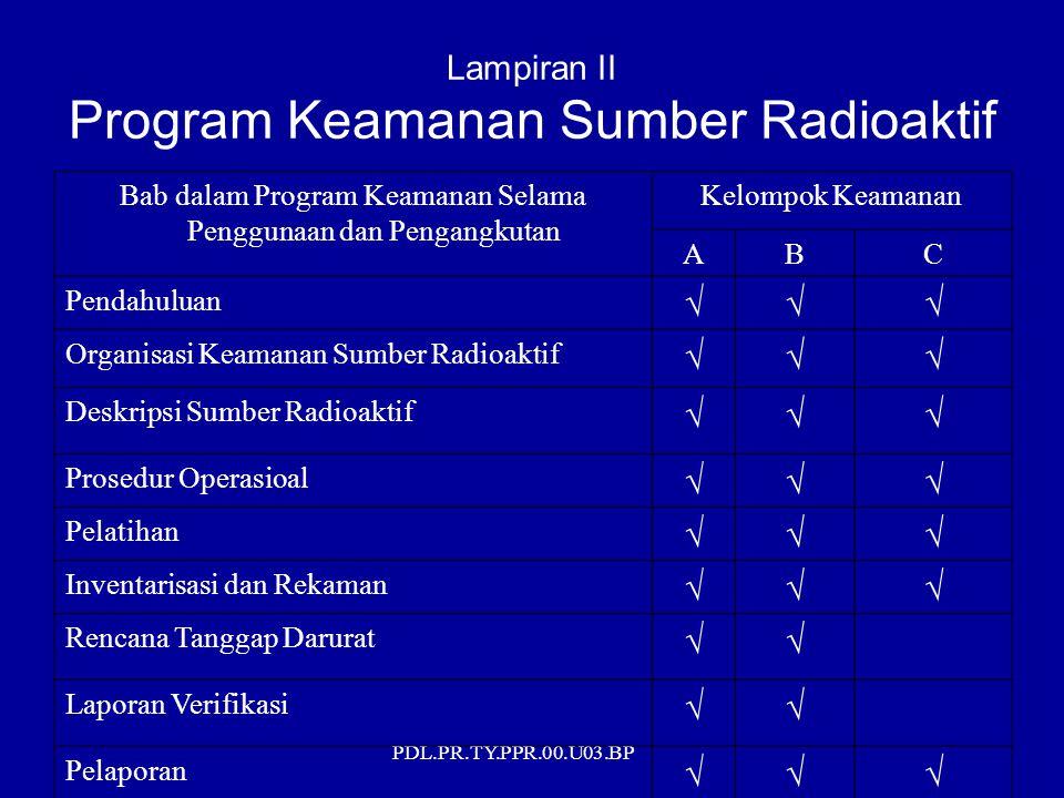 Lampiran II Program Keamanan Sumber Radioaktif