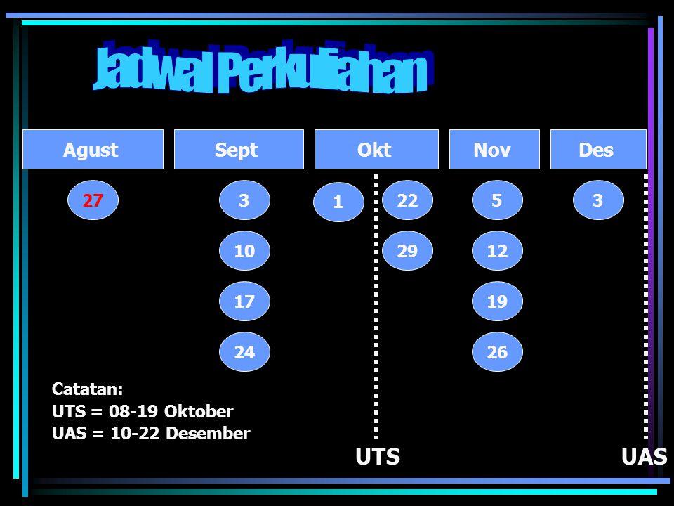 Jadwal Perkuliahan UTS UAS Agust Sept Okt Nov Des 27 24 17 10 3 1 22 5
