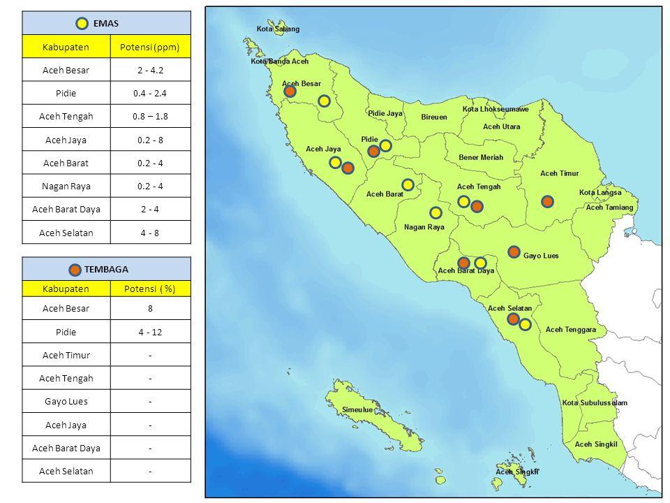 EMAS Kabupaten. Potensi (ppm) Aceh Besar. 2 - 4.2. Pidie. 0.4 - 2.4. Aceh Tengah. 0.8 – 1.8.