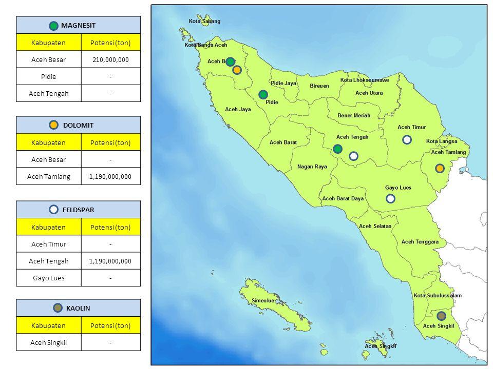 MAGNESIT Kabupaten. Potensi (ton) Aceh Besar. 210,000,000. Pidie. - Aceh Tengah. DOLOMIT. Kabupaten.