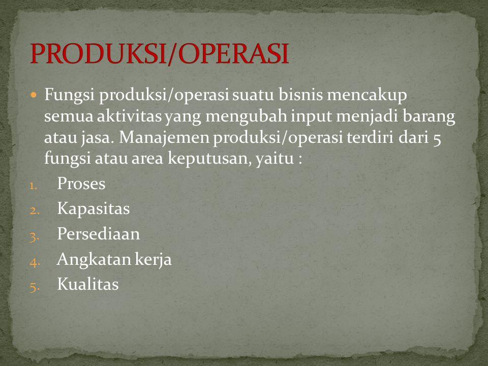 PRODUKSI/OPERASI