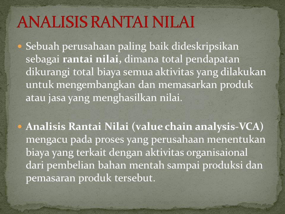 ANALISIS RANTAI NILAI