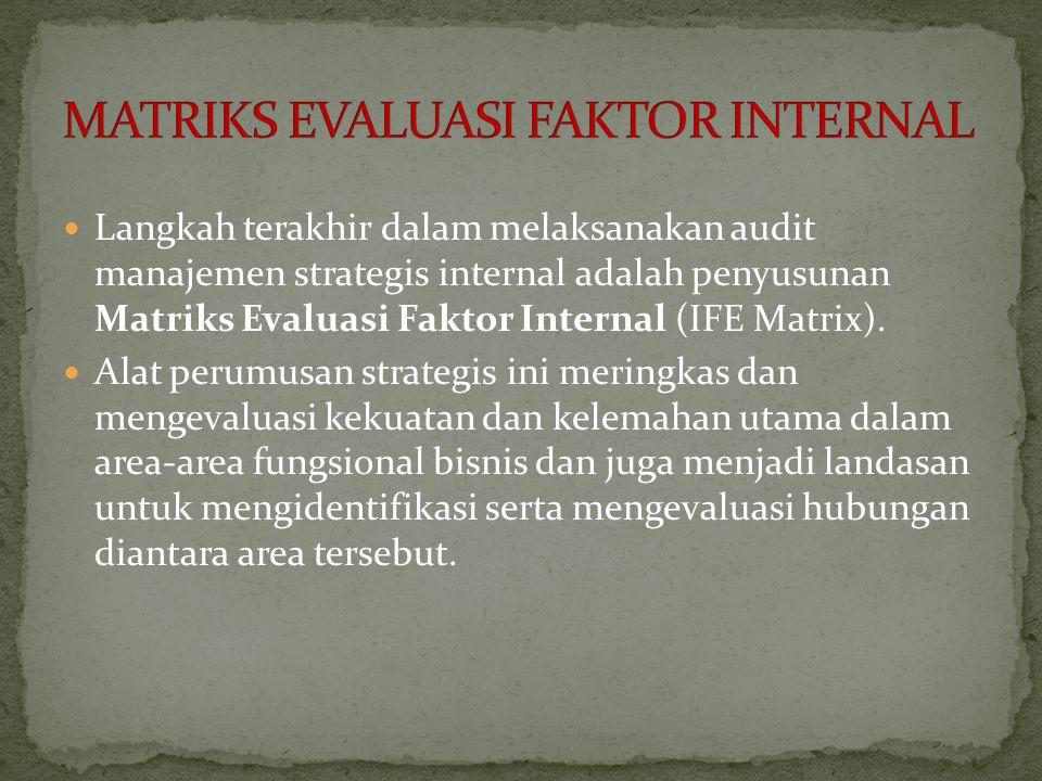 MATRIKS EVALUASI FAKTOR INTERNAL