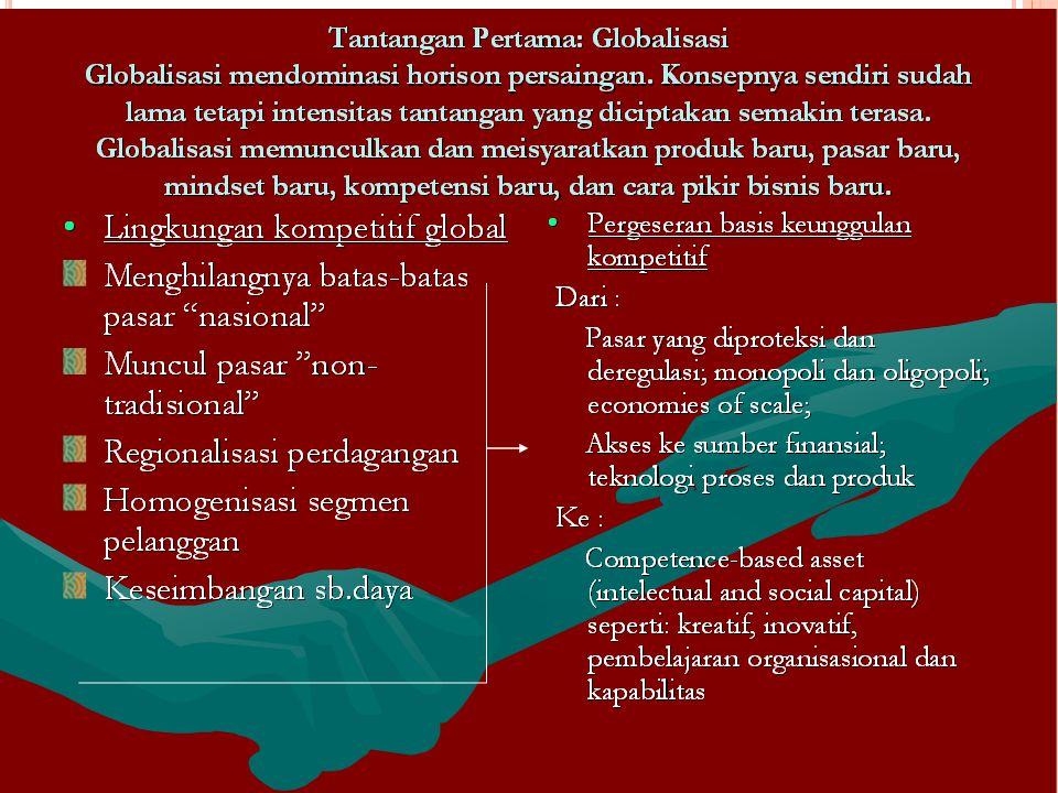 Agenda : PSDM dengan mindset, kompetensi dan cara pikir global