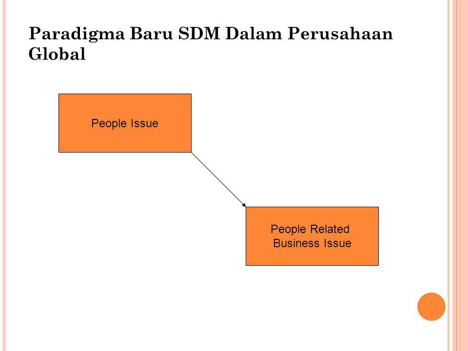 Paradigma Baru SDM Dalam Perusahaan Global