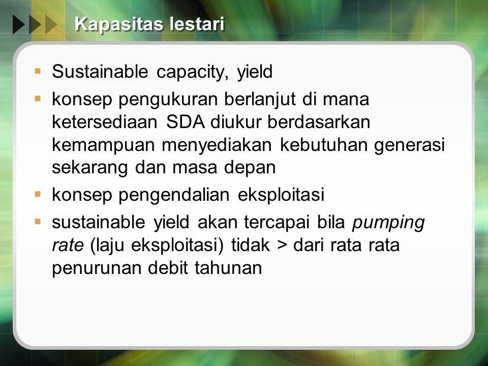 Kapasitas lestari Sustainable capacity, yield.
