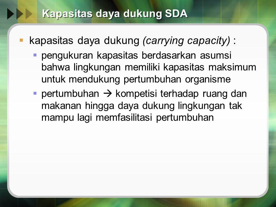 Kapasitas daya dukung SDA
