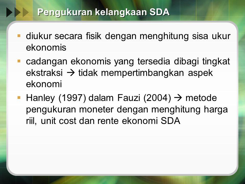 Pengukuran kelangkaan SDA